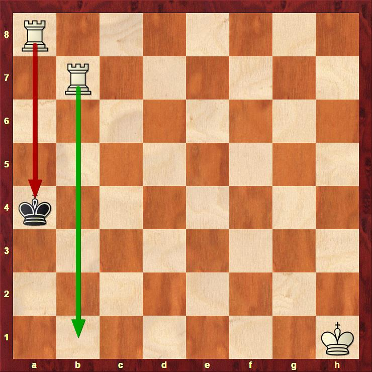 Checkmate! One Rook traps the King while the other checkmates