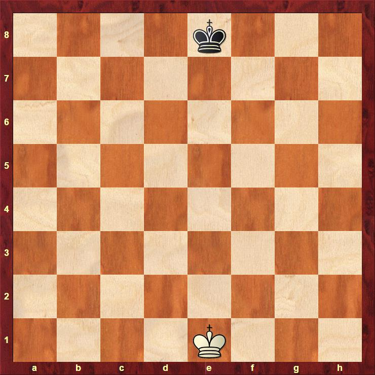 The Chessboard with two kings on their starting squares