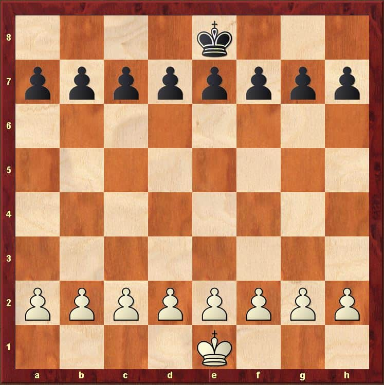 Proper placement of Pawns