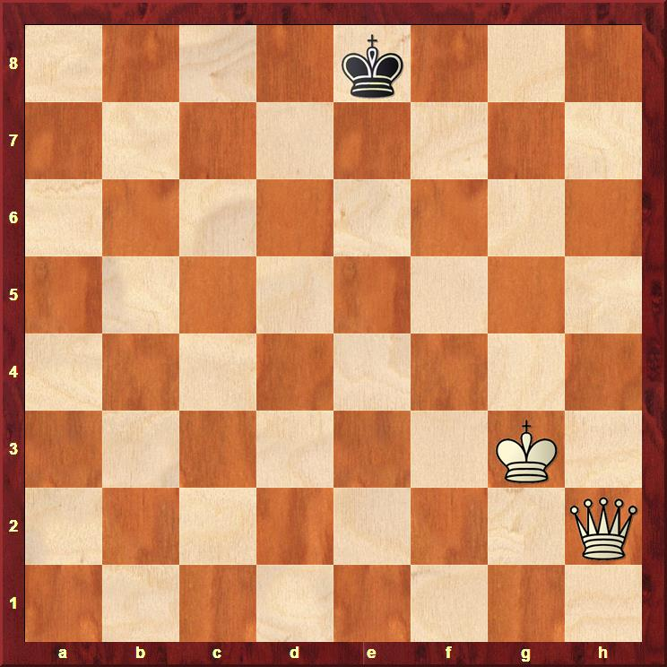 King & Queen Checkmate Lone King