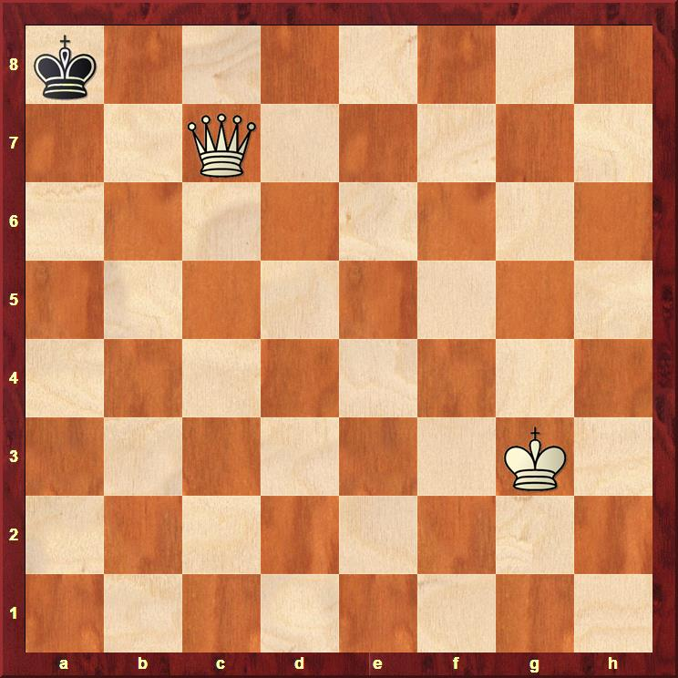 White Queen on c7 Stalemates Black King on a8