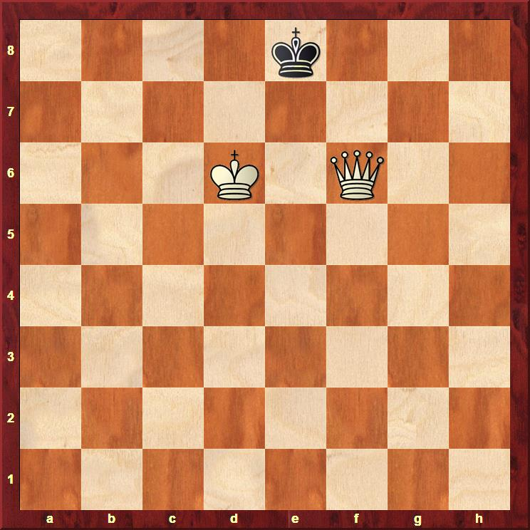 Queen and King stalemate Black's King